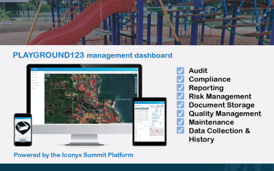Reshaping Playground Management in the Digital Era